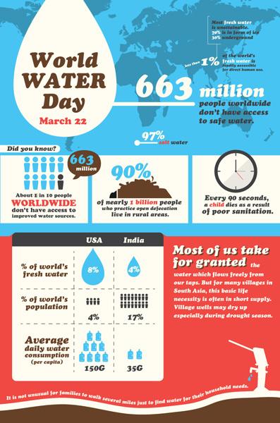 WWD-2015-infographic-thumbnail