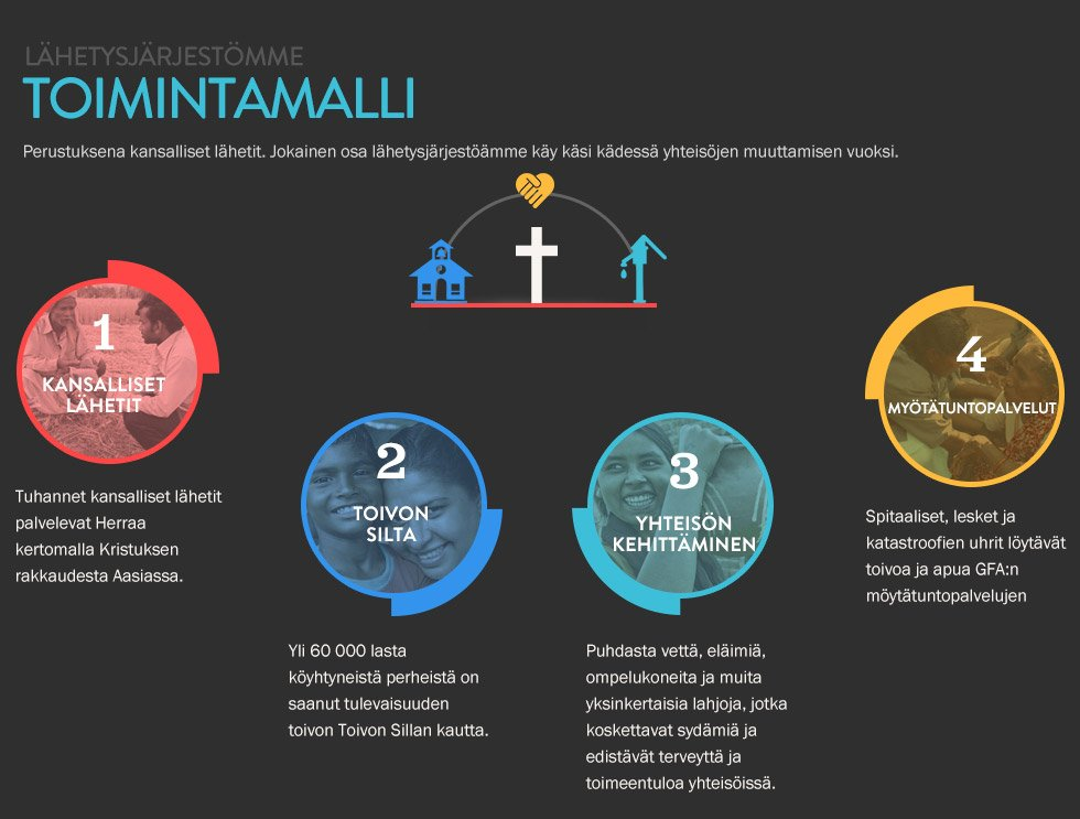 about-major-ministries-finland.jpg
